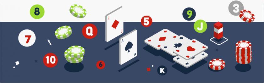 Comptage des cartes au Blackjack